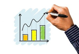 3色の棒グラフと折れ線グラフ